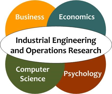 introduction to industrial engineering Introduction to industrial and systems engineering introduction to industrial and systems engineering handbook of industrial engineering and management.